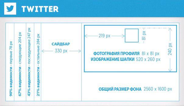 Шапка twitter